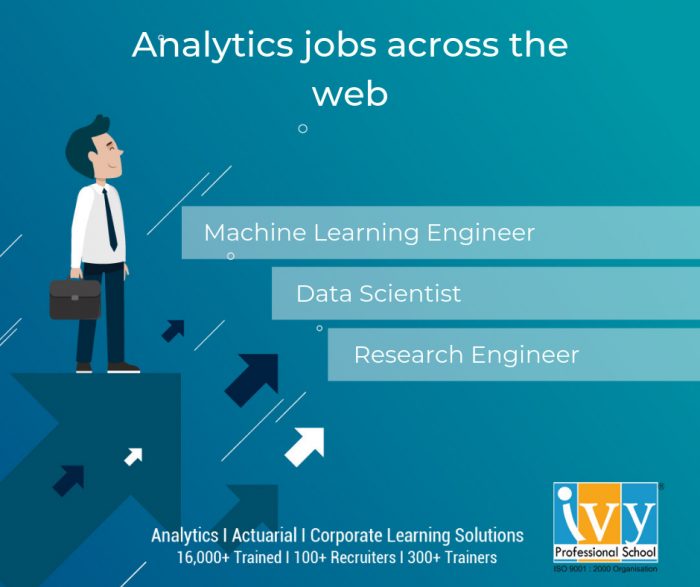 Analytics Jobs across the web in India