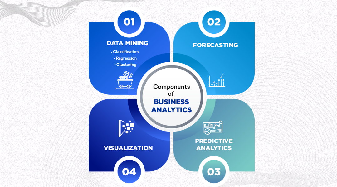 business analytics components
