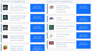 Data Science Competitions portal