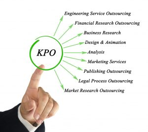The Challenges faced by the KPO Industry today