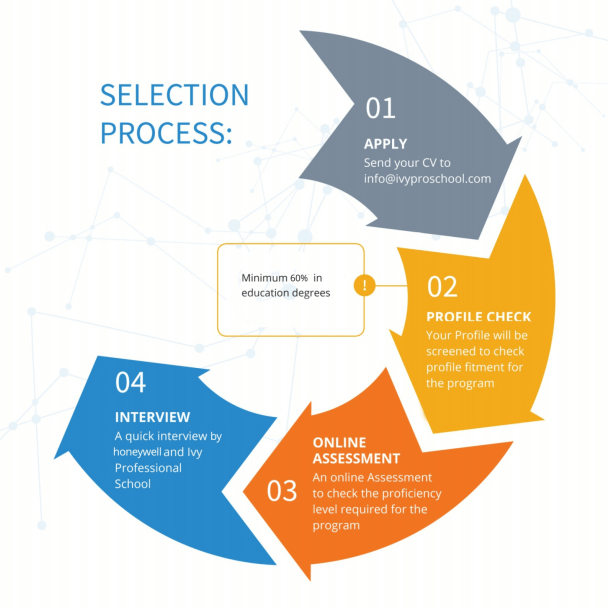 selection_process (1)